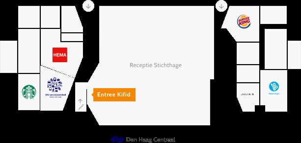 Kifid Kaart